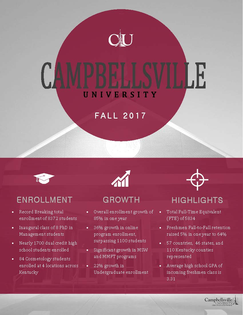 campbellsville university tigernet Institutional Research - Enrollment History | Welcome to TigerNet!